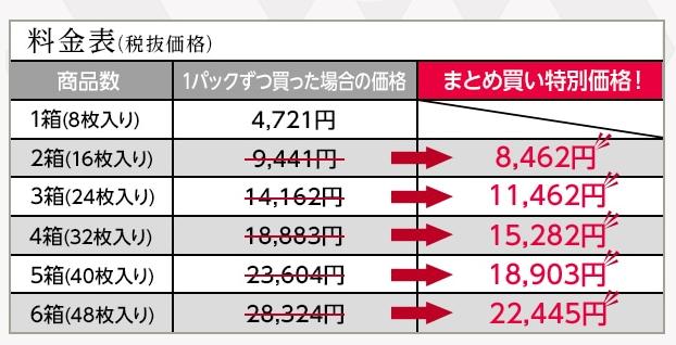 公式サイトでヒートスリム42℃の価格を調べた結果